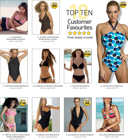 Figleaves Most Favorite Bikinis